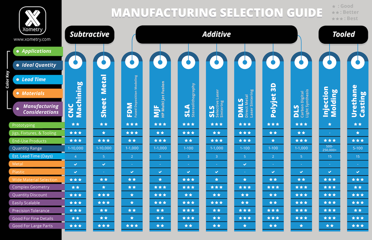 20191111-ultimatemanufacturingselectionguide-blog.png